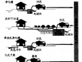 日本的分散式污水处理设施--净化槽