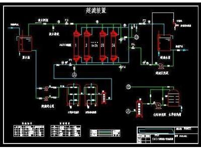50T/h超滤工艺流程图