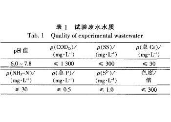 混凝与AB法联用处理制革废水