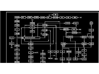流化床炉垃圾焚烧厂流程图