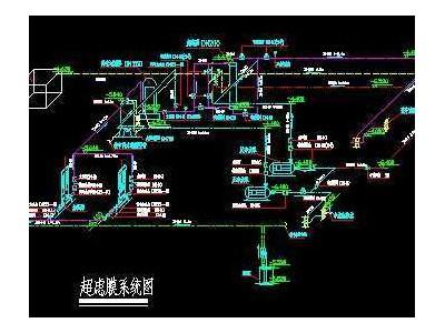 某中水回用工程系统图