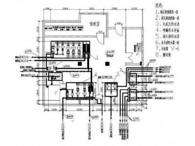 某城市住宅楼泵房设备布置图